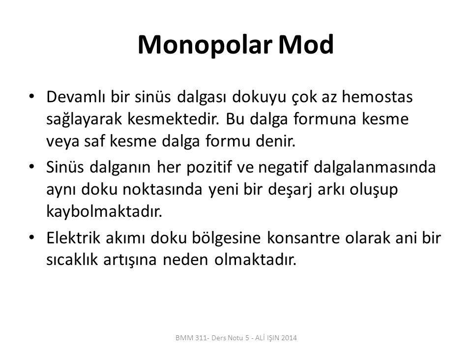 Monopolar Mod Devamlı bir sinüs dalgası dokuyu çok az hemostas sağlayarak kesmektedir.