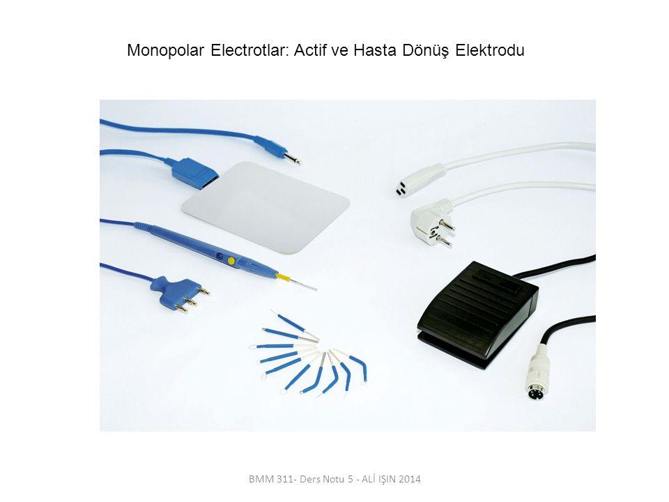 BMM 311- Ders Notu 5 - ALİ IŞIN 2014 Monopolar Electrotlar: Actif ve Hasta Dönüş Elektrodu