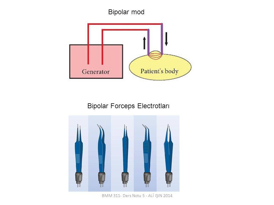 Bipolar mod Bipolar Forceps Electrotları