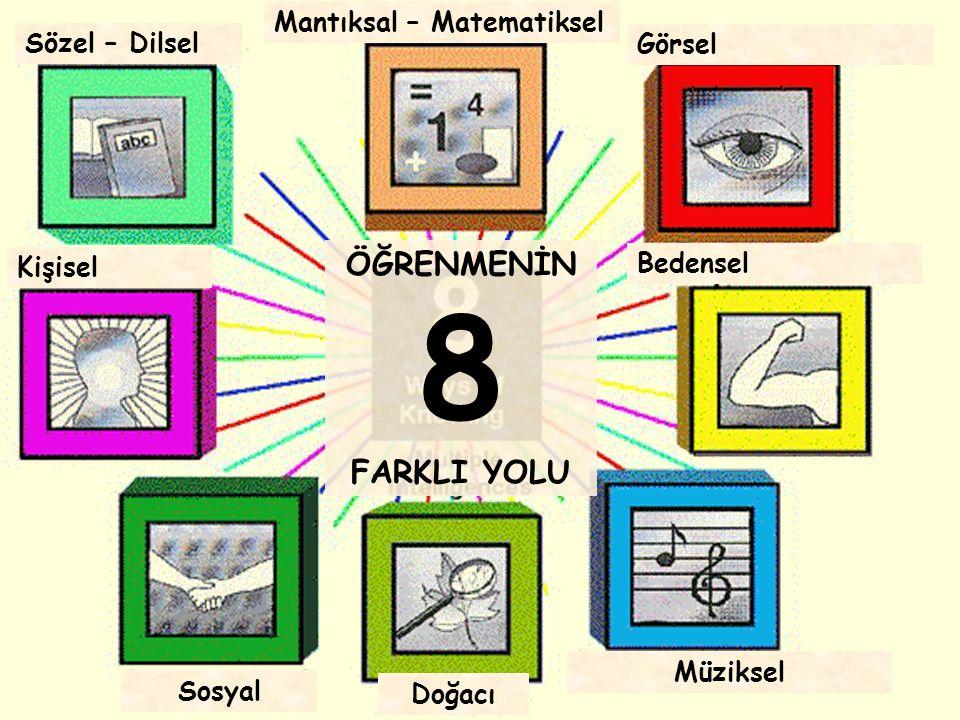 ÖĞRENMENİN 8 FARKLI YOLU Mantıksal – Matematiksel Sözel – Dilsel Kişisel Sosyal Doğacı Müziksel Bedensel Görsel