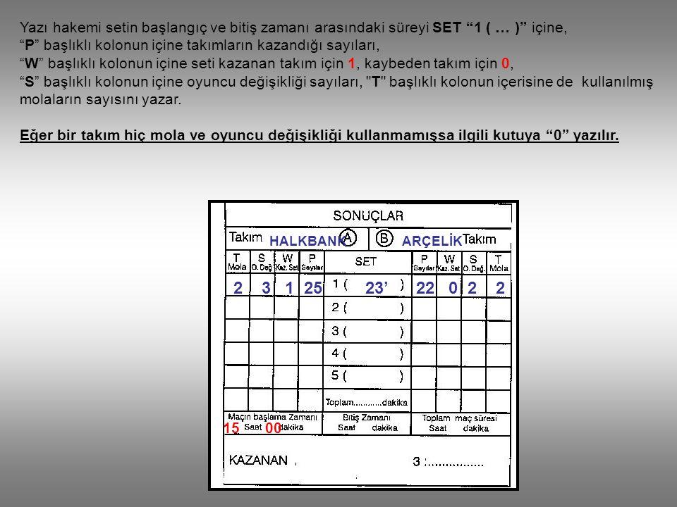 """Yazı hakemi setin başlangıç ve bitiş zamanı arasındaki süreyi SET """"1 ( … )"""" içine, """"P"""" başlıklı kolonun içine takımların kazandığı sayıları, """"W"""" başlı"""