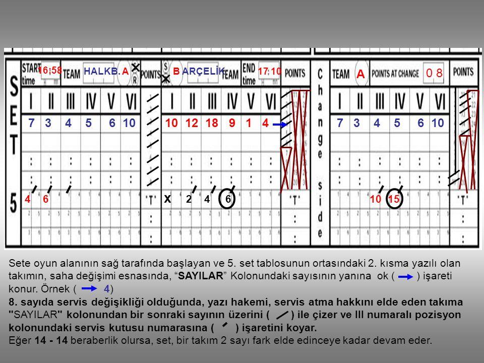 7 3 4 5 6 1010 12 18 9 1 4 7 3 4 5 6 10 B ARÇELİK 17 10 A 4 6 x 2 4 6 10 15 0 8 Sete oyun alanının sağ tarafında başlayan ve 5. set tablosunun ortasın