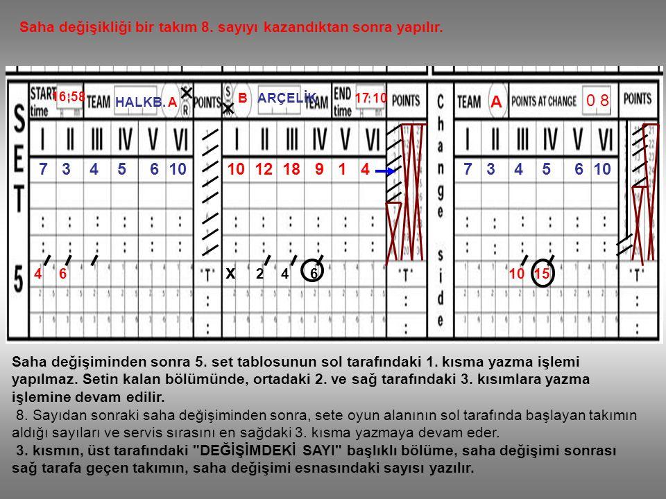 7 3 4 5 6 1010 12 18 9 1 4 7 3 4 5 6 10 B ARÇELİK 17 10 A 4 6 x 2 4 6 10 15 0 8 Saha değişikliği bir takım 8. sayıyı kazandıktan sonra yapılır. Saha d