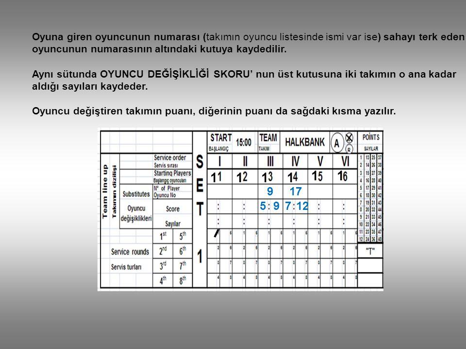 Oyuna giren oyuncunun numarası (takımın oyuncu listesinde ismi var ise) sahayı terk eden oyuncunun numarasının altındaki kutuya kaydedilir. Aynı sütun
