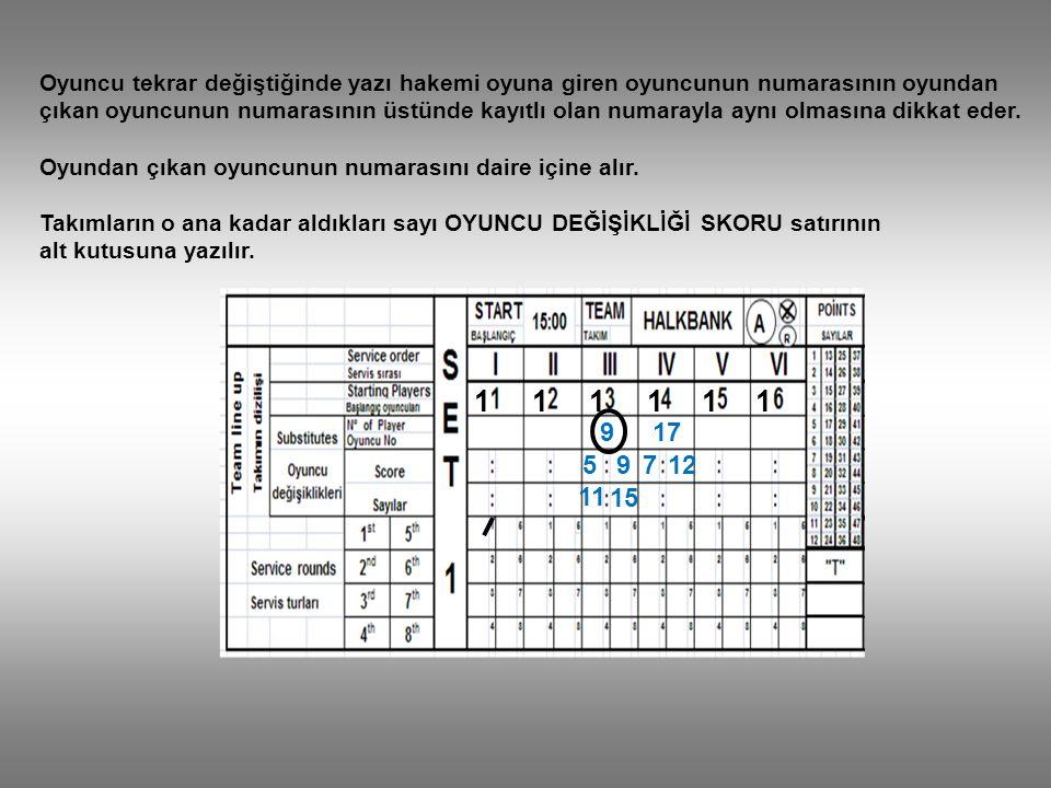 Oyuncu tekrar değiştiğinde yazı hakemi oyuna giren oyuncunun numarasının oyundan çıkan oyuncunun numarasının üstünde kayıtlı olan numarayla aynı olmas