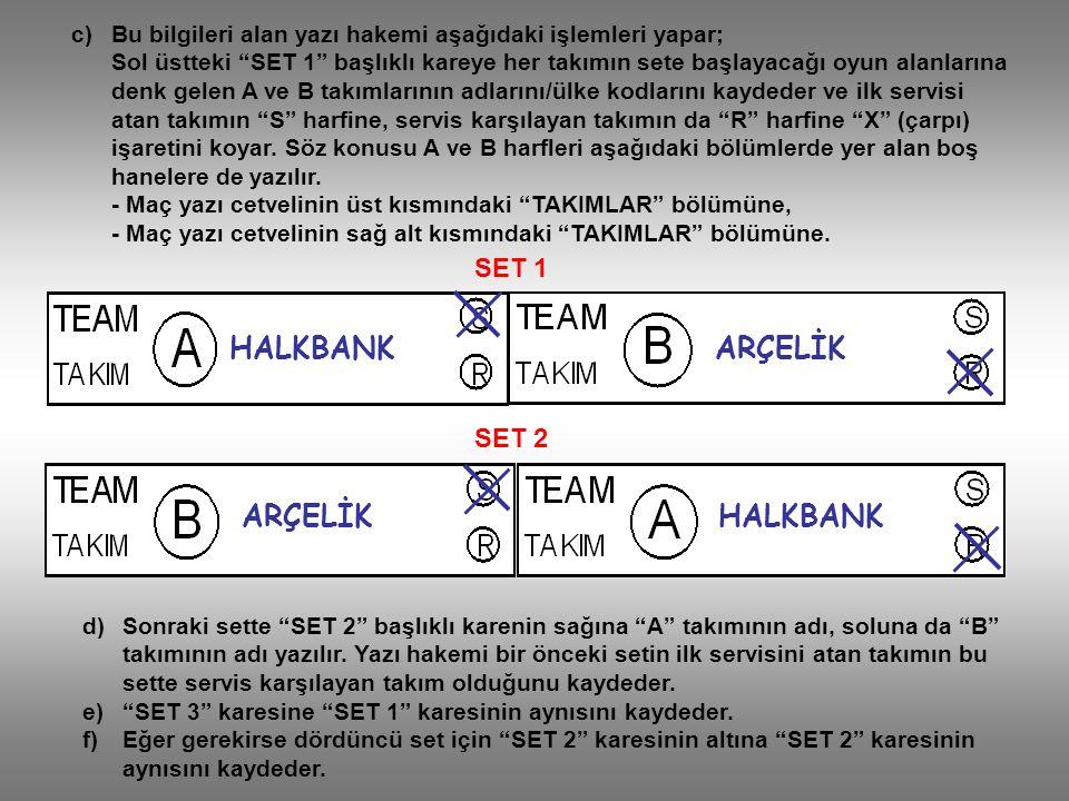 """c)Bu bilgileri alan yazı hakemi aşağıdaki işlemleri yapar; Sol üstteki """"SET 1"""" başlıklı kareye her takımın sete başlayacağı oyun alanlarına denk gelen"""