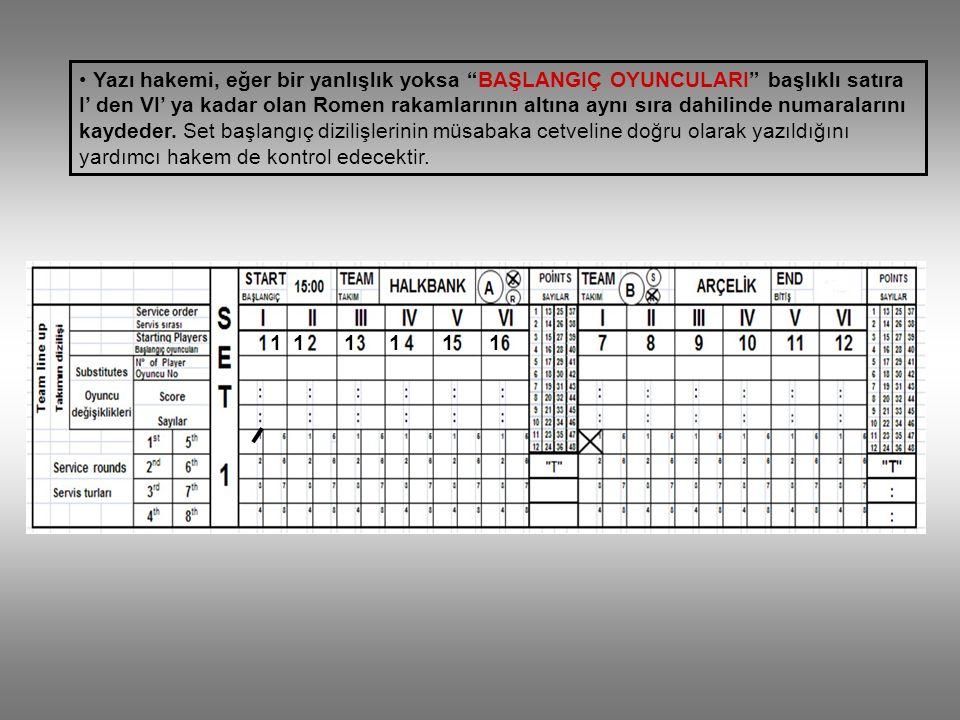 S başlıklı Oyuncu Değiştirme kolonunun içerisine her set için yapılmış oyuncu değişikliklerinin sayısını ve de TOPLAM satırının uygun kutularının içine de oynanmış setler içerisinde, her bir takım tarafından yapılmış oyuncu değişikliklerinin toplamını yazar.