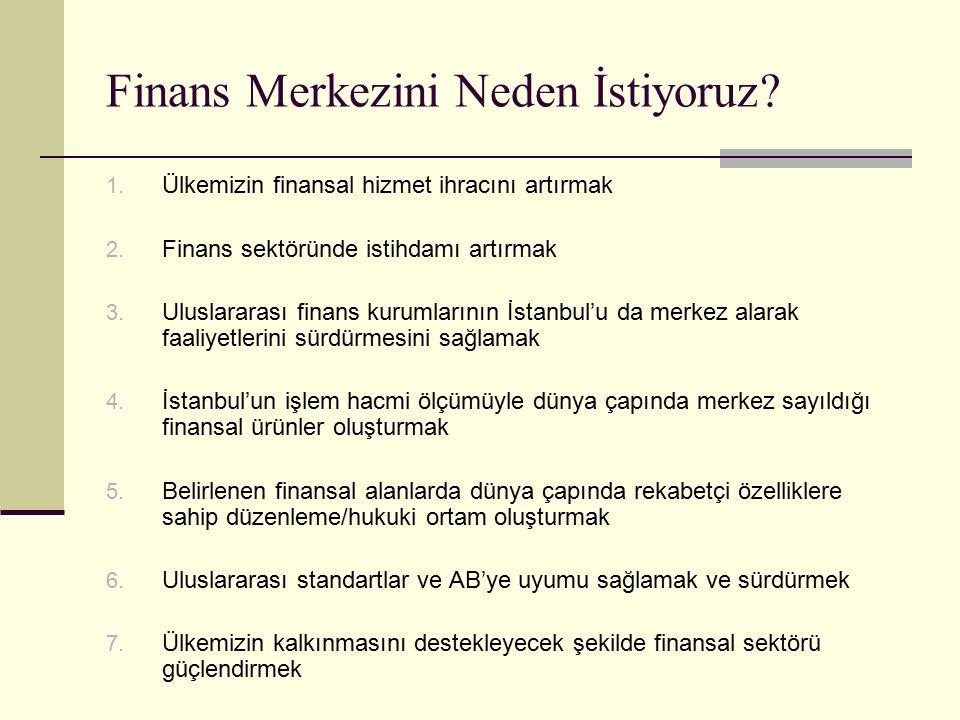 Finans Merkezini Neden İstiyoruz? 1. Ülkemizin finansal hizmet ihracını artırmak 2. Finans sektöründe istihdamı artırmak 3. Uluslararası finans kuruml