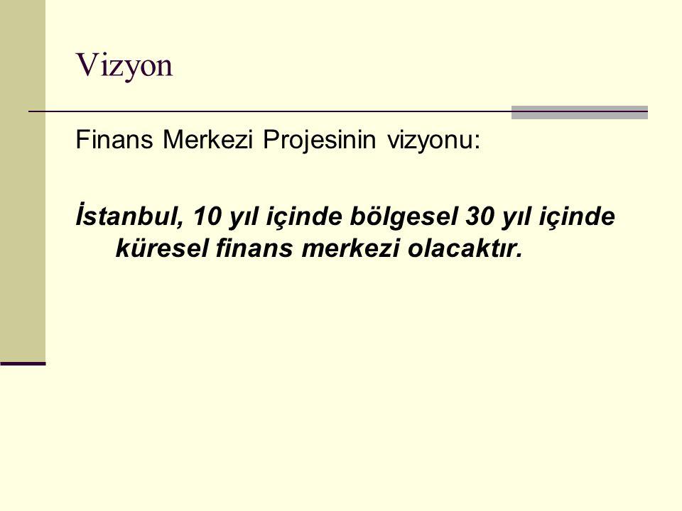 Vizyon Finans Merkezi Projesinin vizyonu: İstanbul, 10 yıl içinde bölgesel 30 yıl içinde küresel finans merkezi olacaktır.