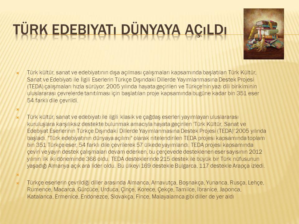  Türk kültür, sanat ve edebiyatının dışa açılması çalışmaları kapsamında başlatılan Türk Kültür, Sanat ve Edebiyatı ile İlgili Eserlerin Türkçe Dışındaki Dillerde Yayımlanmasına Destek Projesi (TEDA) çalışmaları hızla sürüyor.