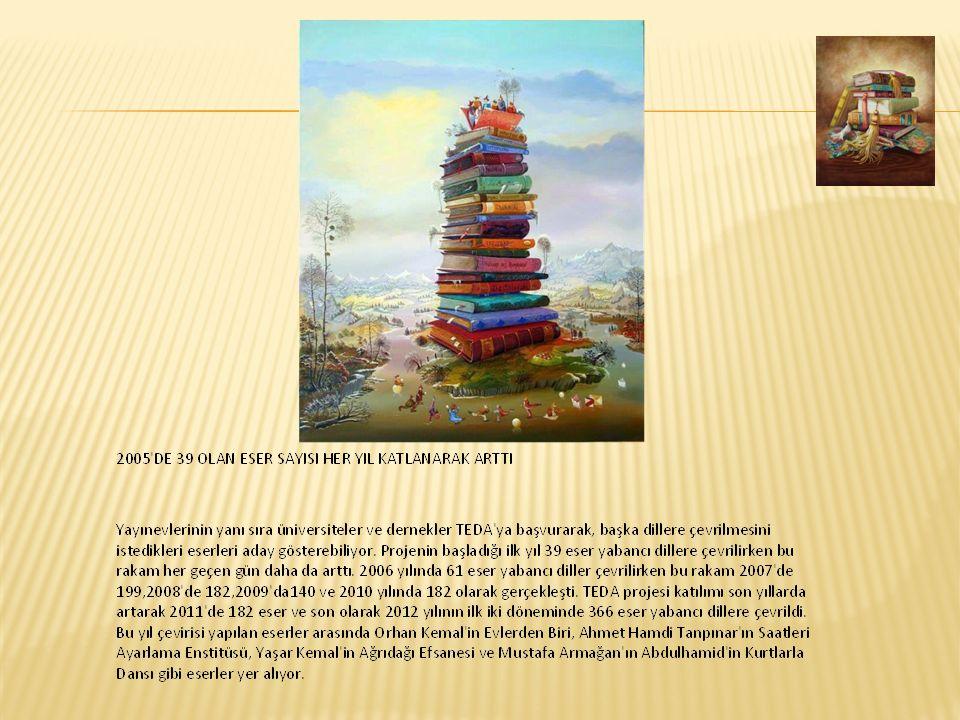  Türk kültür, sanat ve edebiyatının dışa açılması çalışmaları kapsamında başlatılan Türk Kültür, Sanat ve Edebiyatı ile İlgili Eserlerin Türkçe Dışın