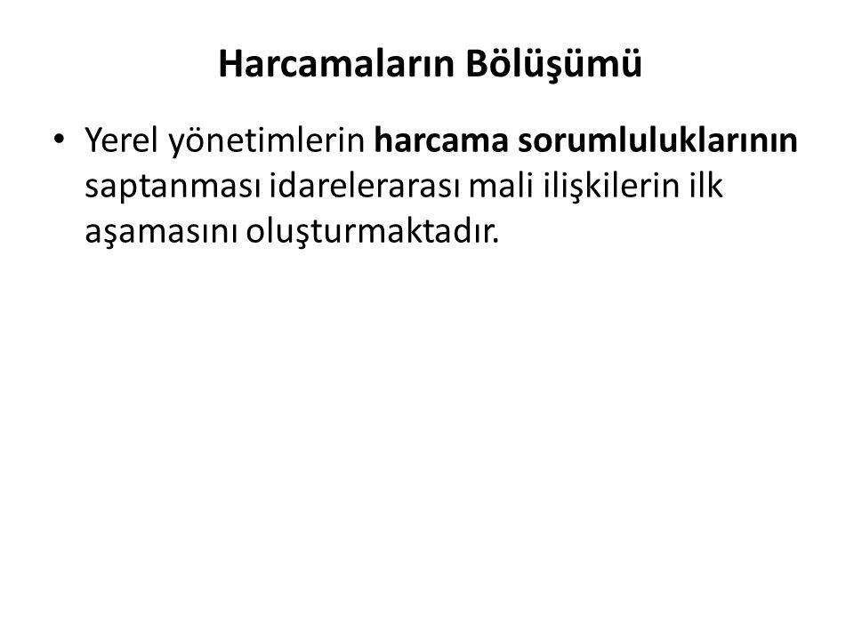 İşgal Harcı Belediye sınırları içinde bulunan aşağıdaki yerlerden herhangi birinin satış yapmak veya sair maksatlarla ve yetkili mercilerden usulüne uygun izin alınarak geçici olarak işgal edilmesi, İşgal Harcına tabidir: