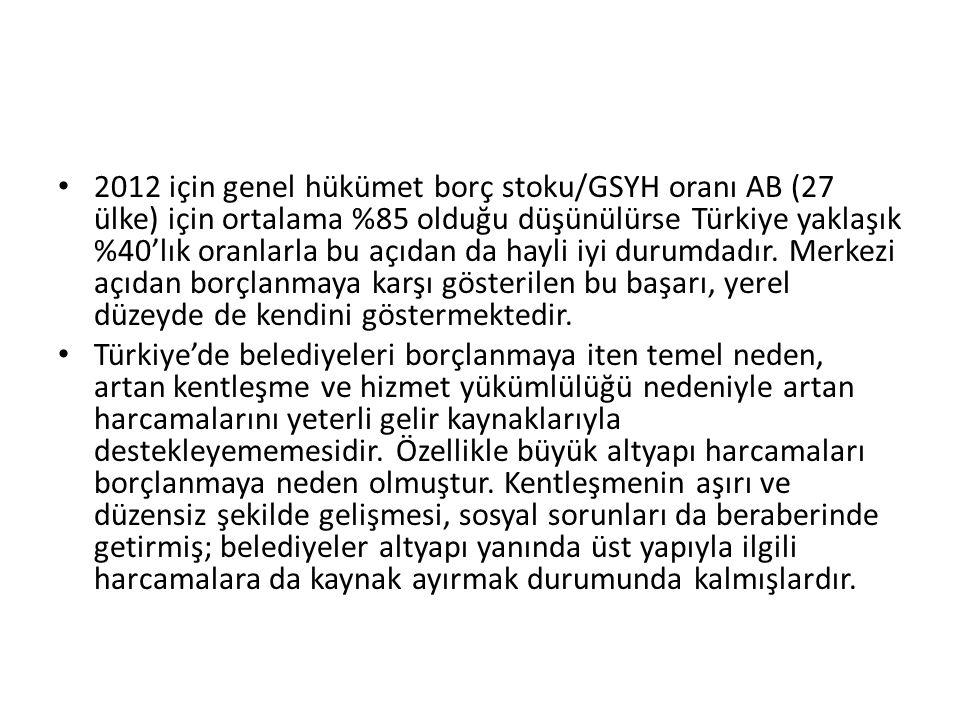 2012 için genel hükümet borç stoku/GSYH oranı AB (27 ülke) için ortalama %85 olduğu düşünülürse Türkiye yaklaşık %40'lık oranlarla bu açıdan da hayli iyi durumdadır.