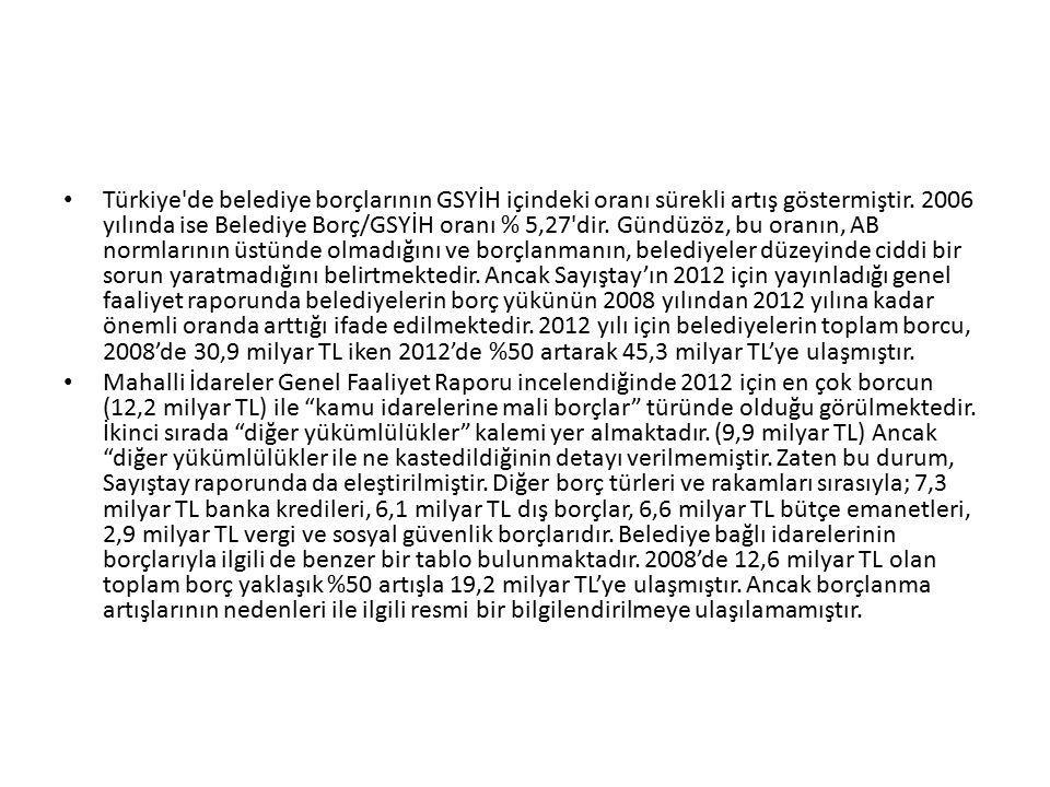 Türkiye de belediye borçlarının GSYİH içindeki oranı sürekli artış göstermiştir.