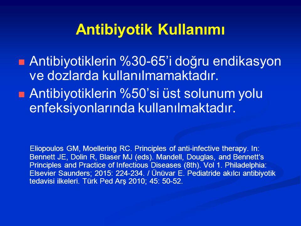 Antibiyotik Kullanımı Antibiyotiklerin %30-65'i doğru endikasyon ve dozlarda kullanılmamaktadır. Antibiyotiklerin %50'si üst solunum yolu enfeksiyonla