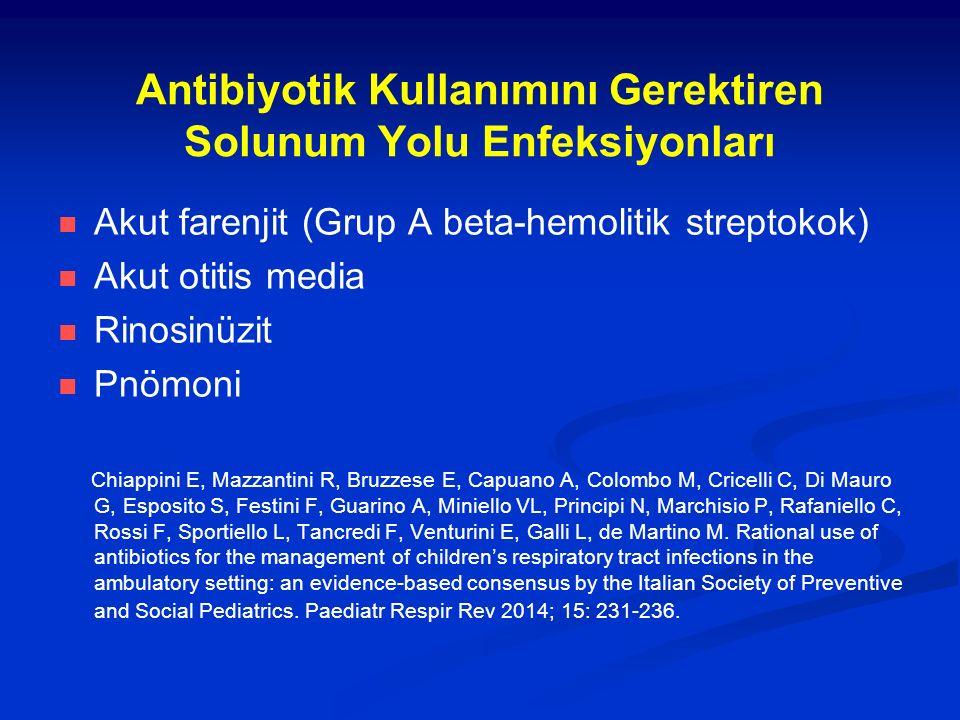 Antibiyotik Kullanımını Gerektiren Solunum Yolu Enfeksiyonları Akut farenjit (Grup A beta-hemolitik streptokok) Akut otitis media Rinosinüzit Pnömoni