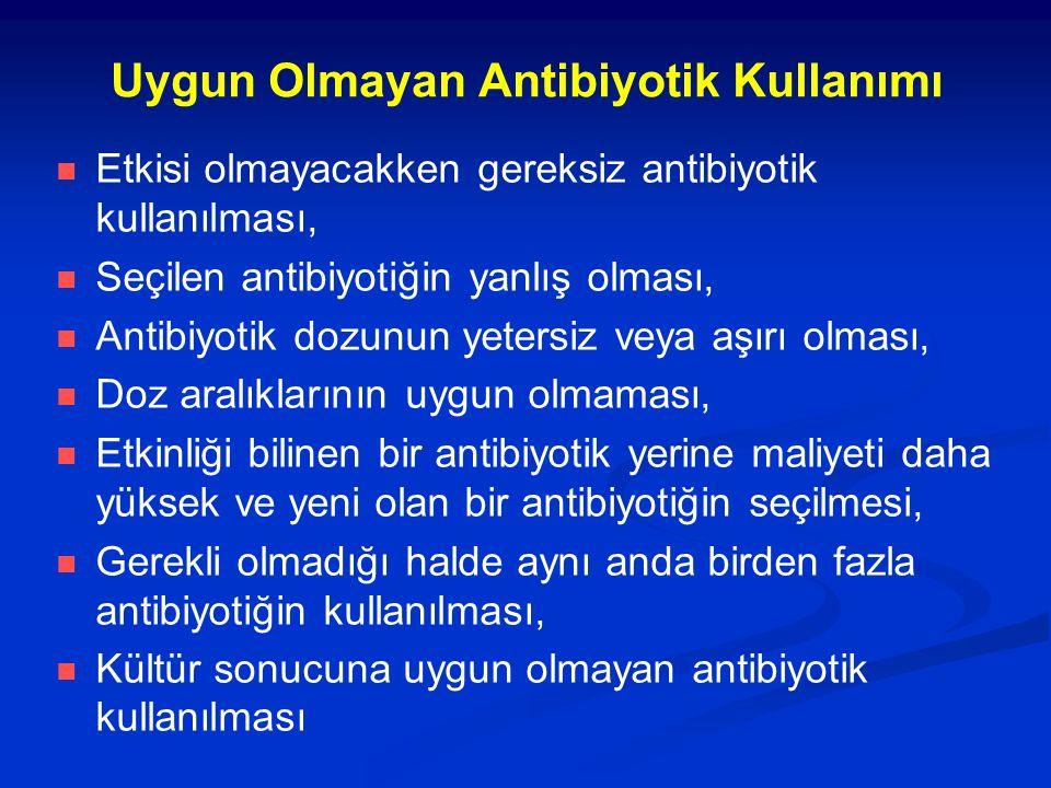 Uygun Olmayan Antibiyotik Kullanımı Etkisi olmayacakken gereksiz antibiyotik kullanılması, Seçilen antibiyotiğin yanlış olması, Antibiyotik dozunun ye