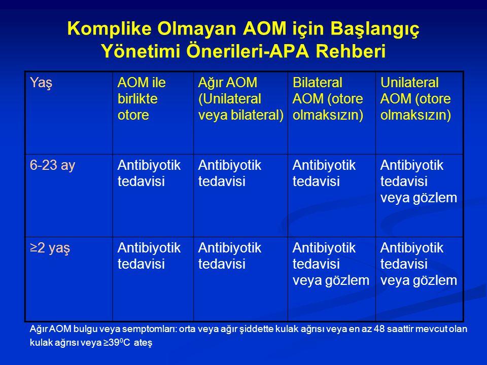 Komplike Olmayan AOM için Başlangıç Yönetimi Önerileri-APA Rehberi YaşAOM ile birlikte otore Ağır AOM (Unilateral veya bilateral) Bilateral AOM (otore