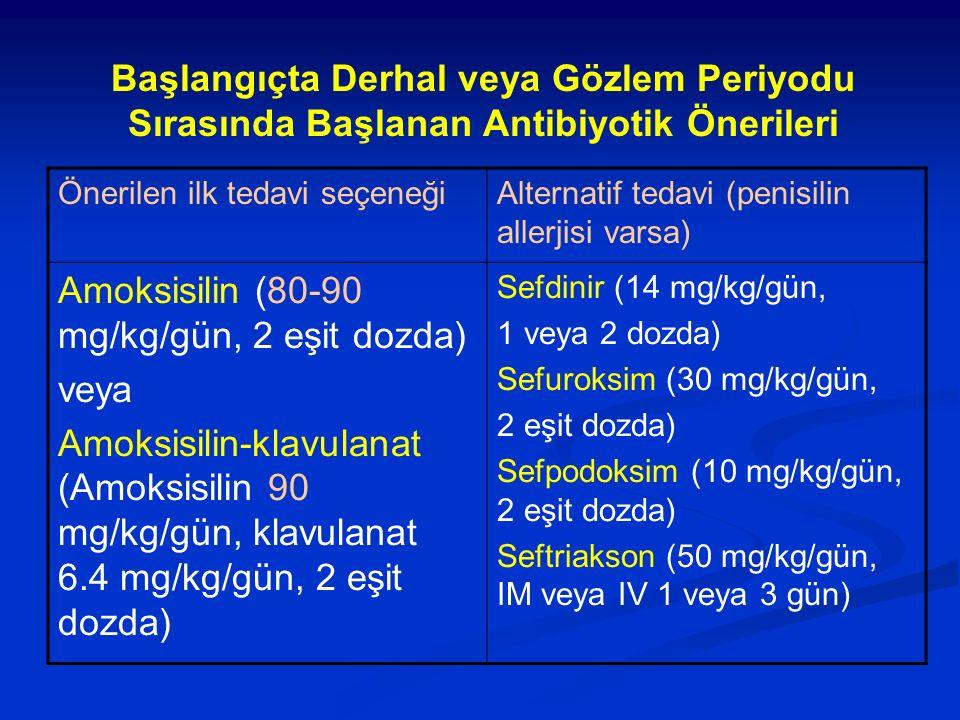 Başlangıçta Derhal veya Gözlem Periyodu Sırasında Başlanan Antibiyotik Önerileri Önerilen ilk tedavi seçeneğiAlternatif tedavi (penisilin allerjisi va