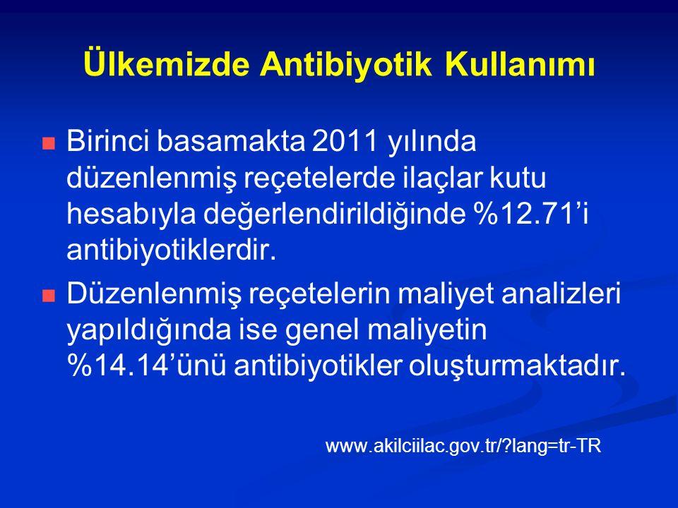 Ülkemizde Antibiyotik Kullanımı Birinci basamakta 2011 yılında düzenlenmiş reçetelerde ilaçlar kutu hesabıyla değerlendirildiğinde %12.71'i antibiyoti