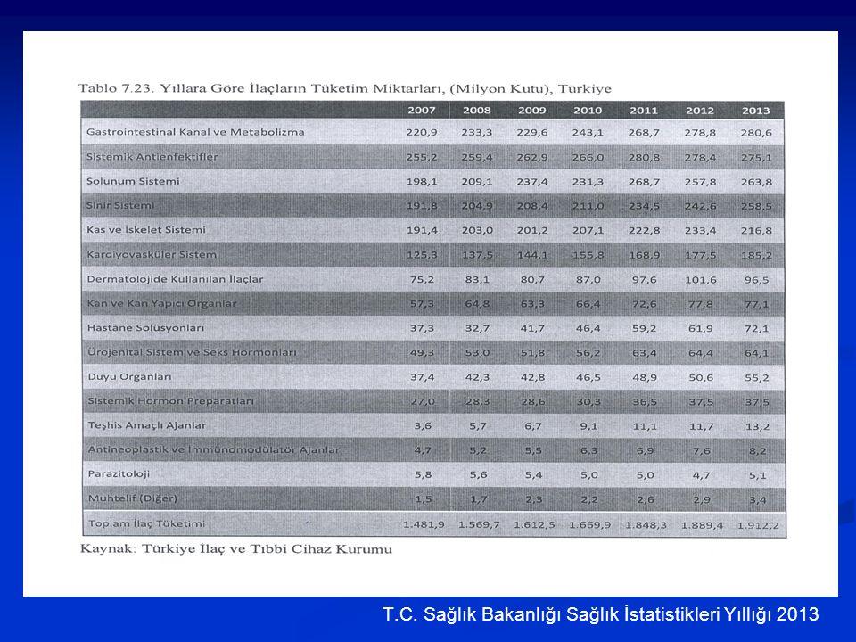 T.C. Sağlık Bakanlığı Sağlık İstatistikleri Yıllığı 2013