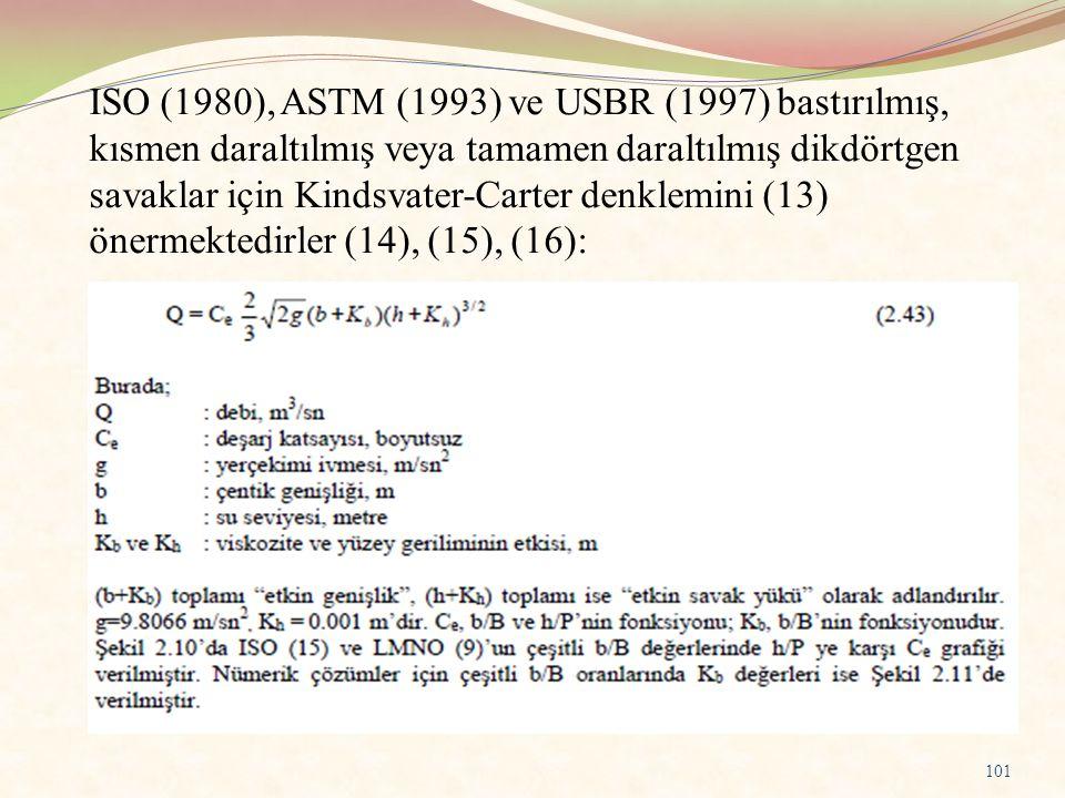 ISO (1980), ASTM (1993) ve USBR (1997) bastırılmış, kısmen daraltılmış veya tamamen daraltılmış dikdörtgen savaklar için Kindsvater-Carter denklemini