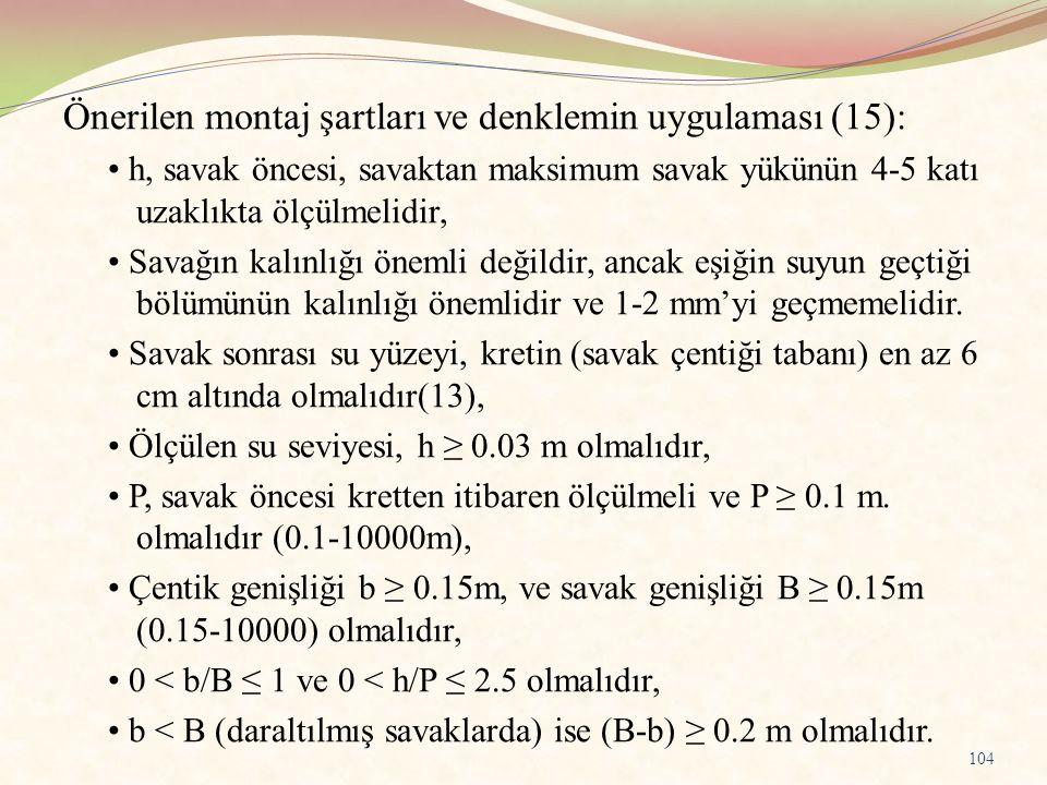 Önerilen montaj şartları ve denklemin uygulaması (15): h, savak öncesi, savaktan maksimum savak yükünün 4-5 katı uzaklıkta ölçülmelidir, Savağın kalın