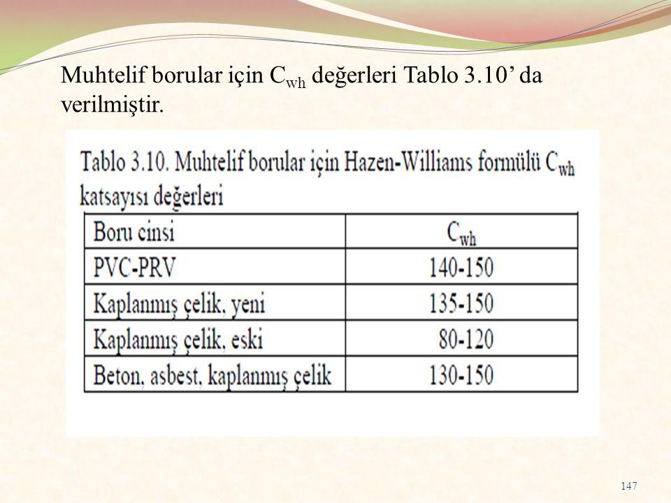 Muhtelif borular için C wh değerleri Tablo 3.10' da verilmiştir. 147
