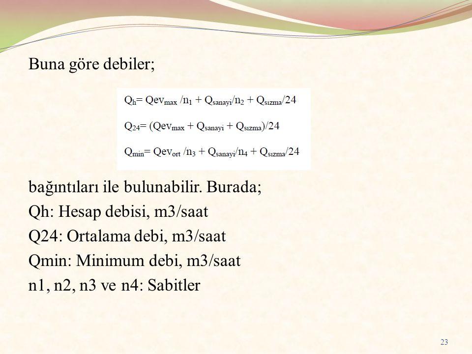 Buna göre debiler; bağıntıları ile bulunabilir. Burada; Qh: Hesap debisi, m3/saat Q24: Ortalama debi, m3/saat Qmin: Minimum debi, m3/saat n1, n2, n3 v