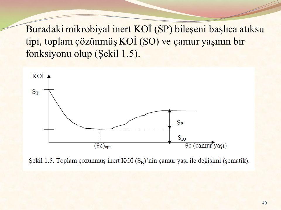 Buradaki mikrobiyal inert KOİ (SP) bileşeni başlıca atıksu tipi, toplam çözünmüş KOİ (SO) ve çamur yaşının bir fonksiyonu olup (Şekil 1.5). 40