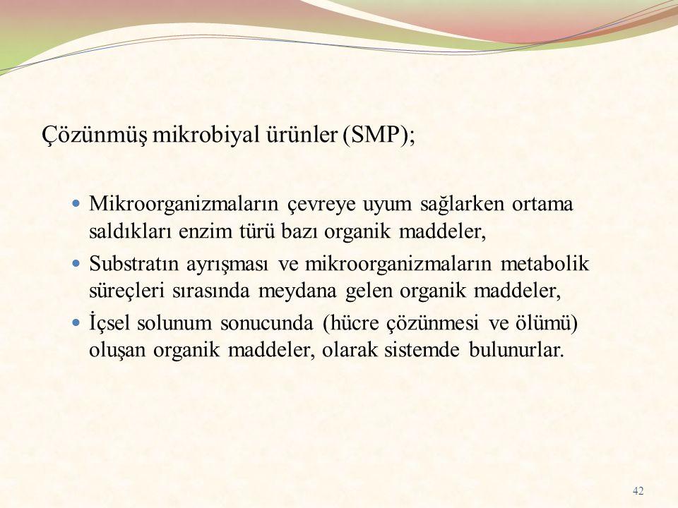 Çözünmüş mikrobiyal ürünler (SMP); Mikroorganizmaların çevreye uyum sağlarken ortama saldıkları enzim türü bazı organik maddeler, Substratın ayrışması