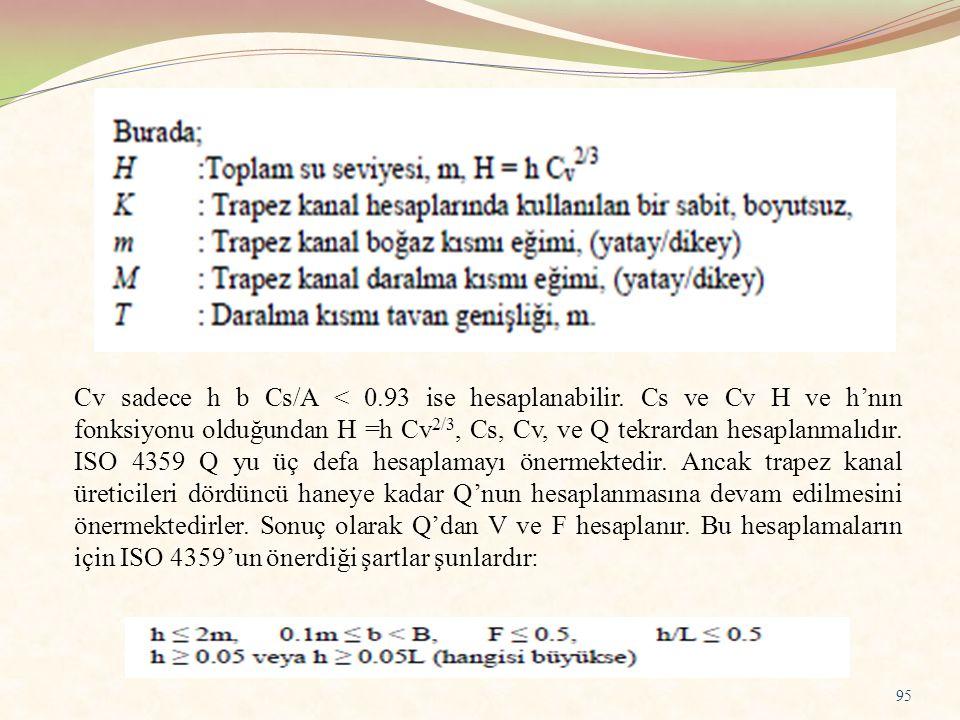95 Cv sadece h b Cs/A < 0.93 ise hesaplanabilir. Cs ve Cv H ve h'nın fonksiyonu olduğundan H =h Cv 2/3, Cs, Cv, ve Q tekrardan hesaplanmalıdır. ISO 43