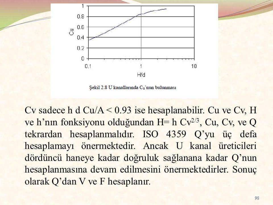 Cv sadece h d Cu/A < 0.93 ise hesaplanabilir. Cu ve Cv, H ve h'nın fonksiyonu olduğundan H= h Cv 2/3, Cu, Cv, ve Q tekrardan hesaplanmalıdır. ISO 4359