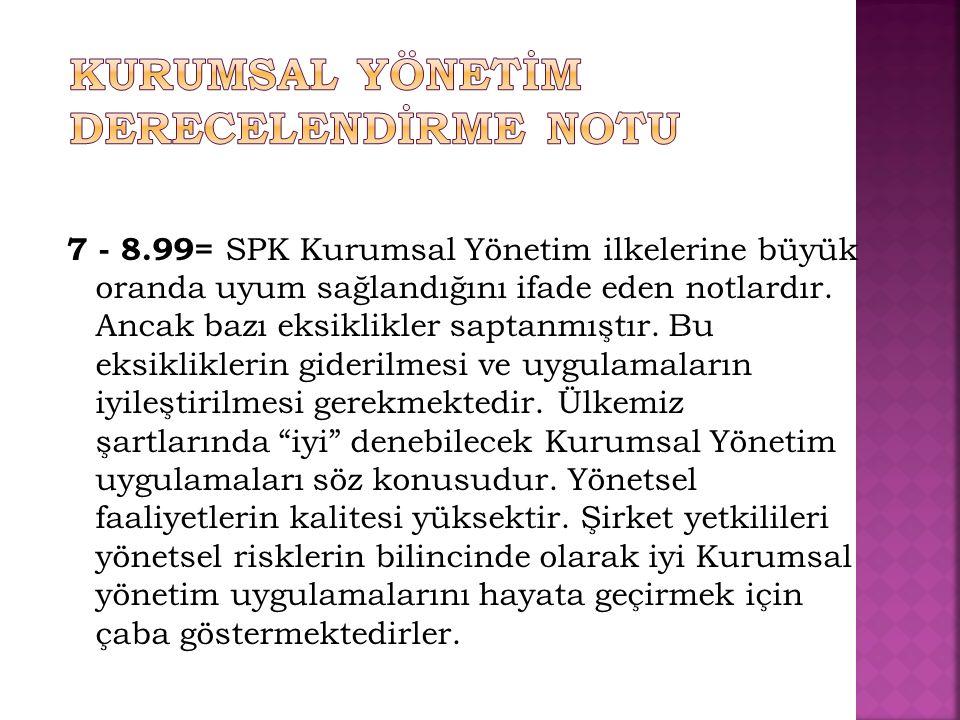 7 - 8.99= SPK Kurumsal Yönetim ilkelerine büyük oranda uyum sağlandığını ifade eden notlardır.
