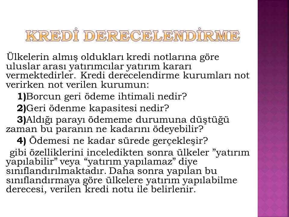 Türkiye de Kurulan ve SPK Tarafından Yetkilendirilen Derecelendirme Kuruluşları Kredi Derecelendirmesi 1- Fitch Ratings Finansal Derecelendirme Hizmetleri A.Ş.