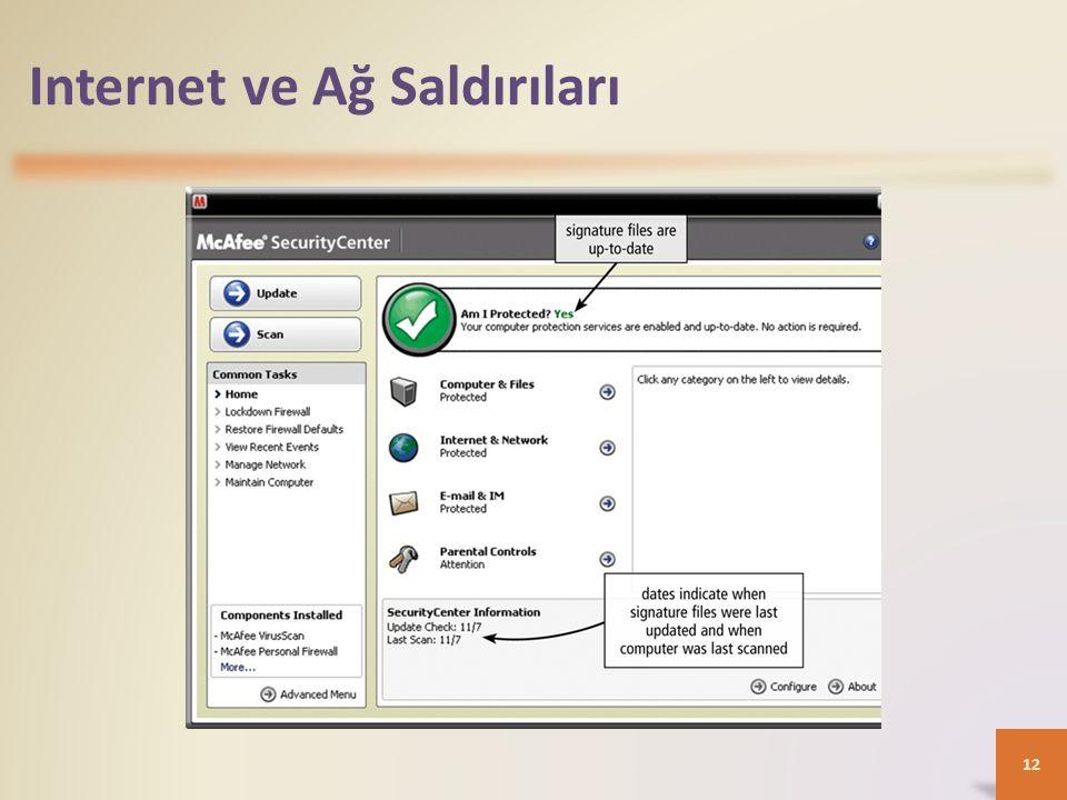 Internet ve Ağ Saldırıları 12