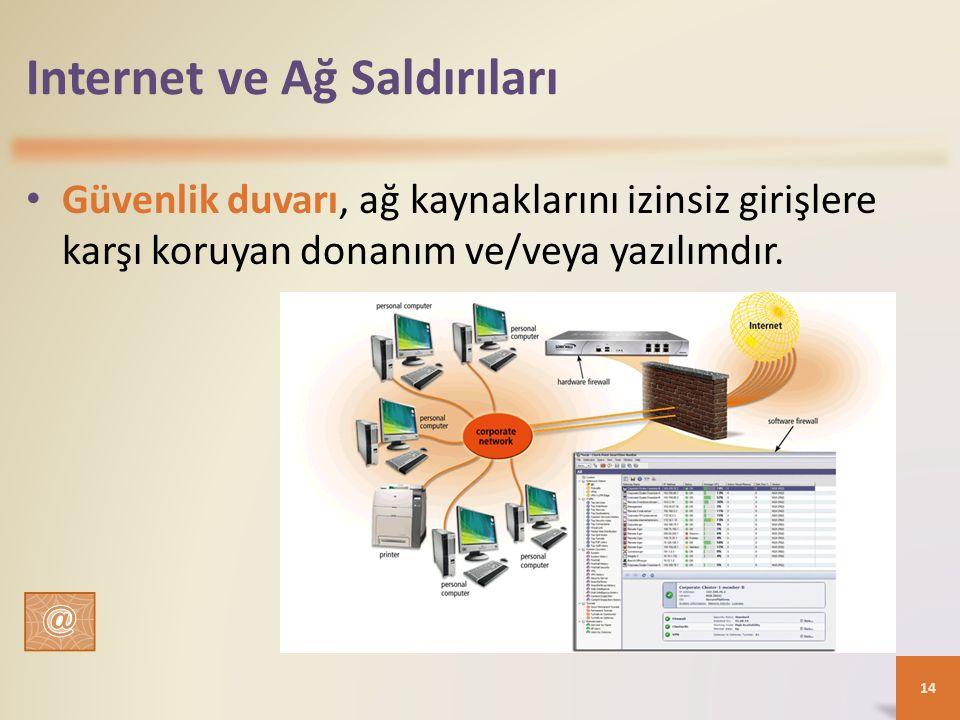 Internet ve Ağ Saldırıları Güvenlik duvarı, ağ kaynaklarını izinsiz girişlere karşı koruyan donanım ve/veya yazılımdır.