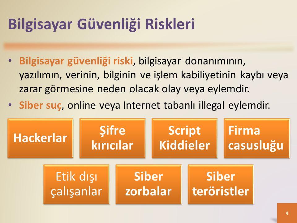 Bilgisayar Güvenliği Riskleri 5