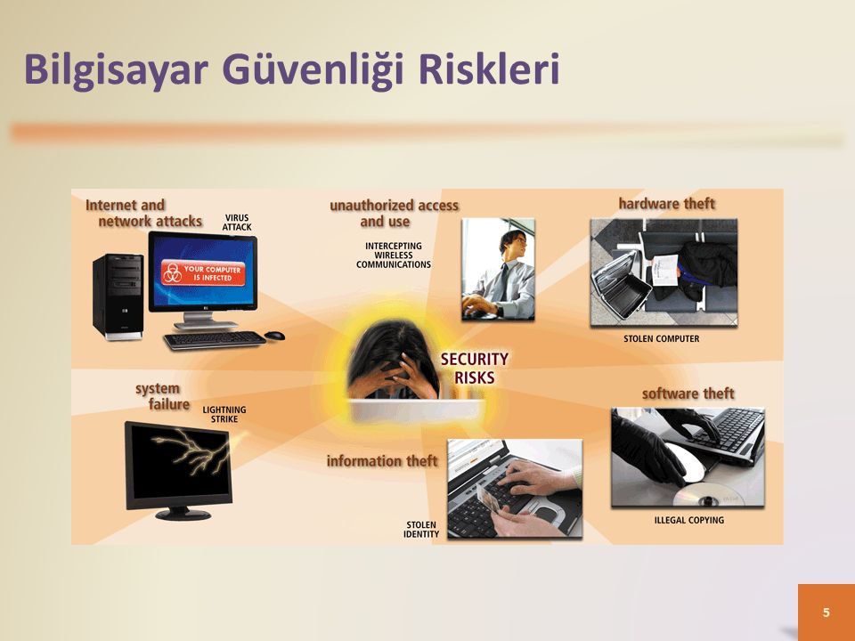 Internet ve Ağ Saldırıları Ağ üzerinden iletilen bilgi, kuruluşun yerleşkesinde tutulan bilgiden çok daha yüksek derecede güvenlik riskine sahiptir.