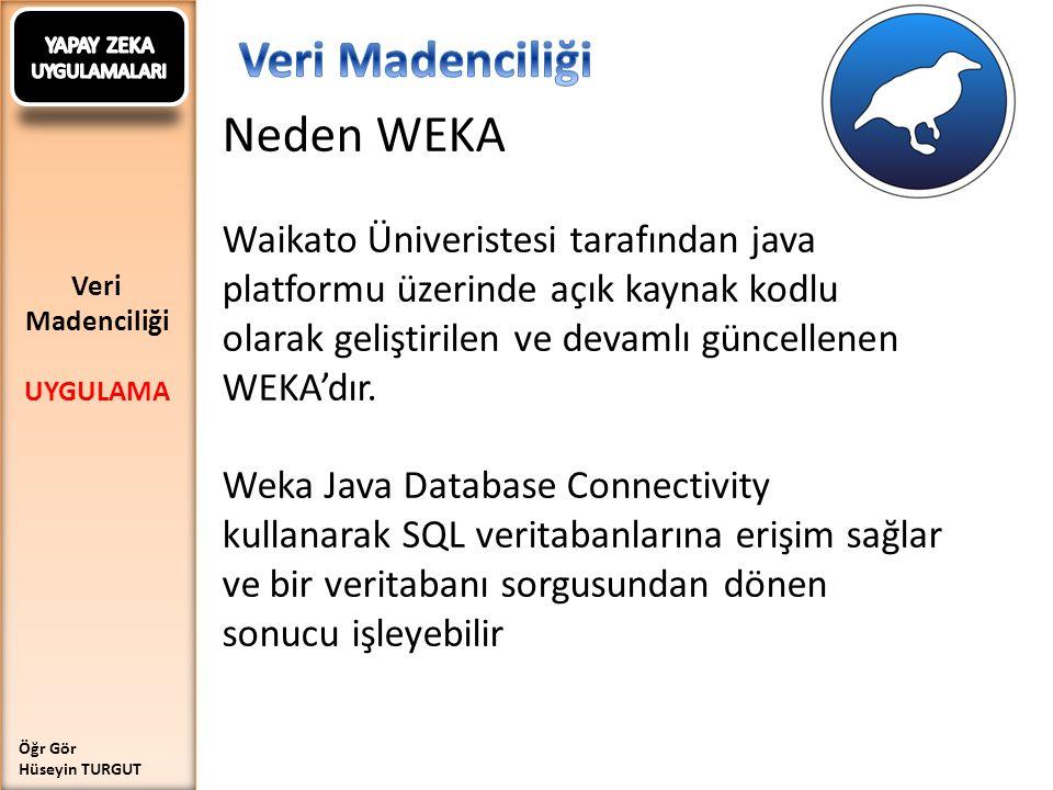 Veri Madenciliği UYGULAMA Öğr Gör Hüseyin TURGUT Neden WEKA Waikato Üniveristesi tarafından java platformu üzerinde açık kaynak kodlu olarak geliştirilen ve devamlı güncellenen WEKA'dır.