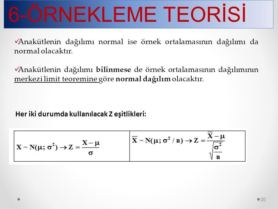6-ÖRNEKLEME TEORİSİ 20 Anakütlenin dağılımı normal ise örnek ortalamasının dağılımı da normal olacaktır.