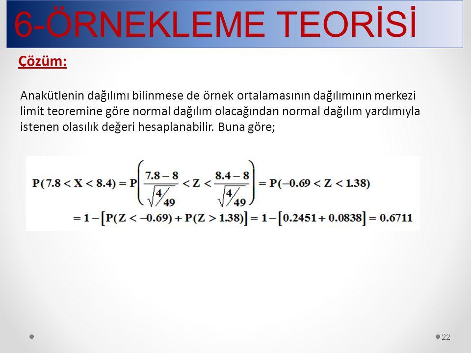 6-ÖRNEKLEME TEORİSİ 22 Çözüm: Anakütlenin dağılımı bilinmese de örnek ortalamasının dağılımının merkezi limit teoremine göre normal dağılım olacağından normal dağılım yardımıyla istenen olasılık değeri hesaplanabilir.