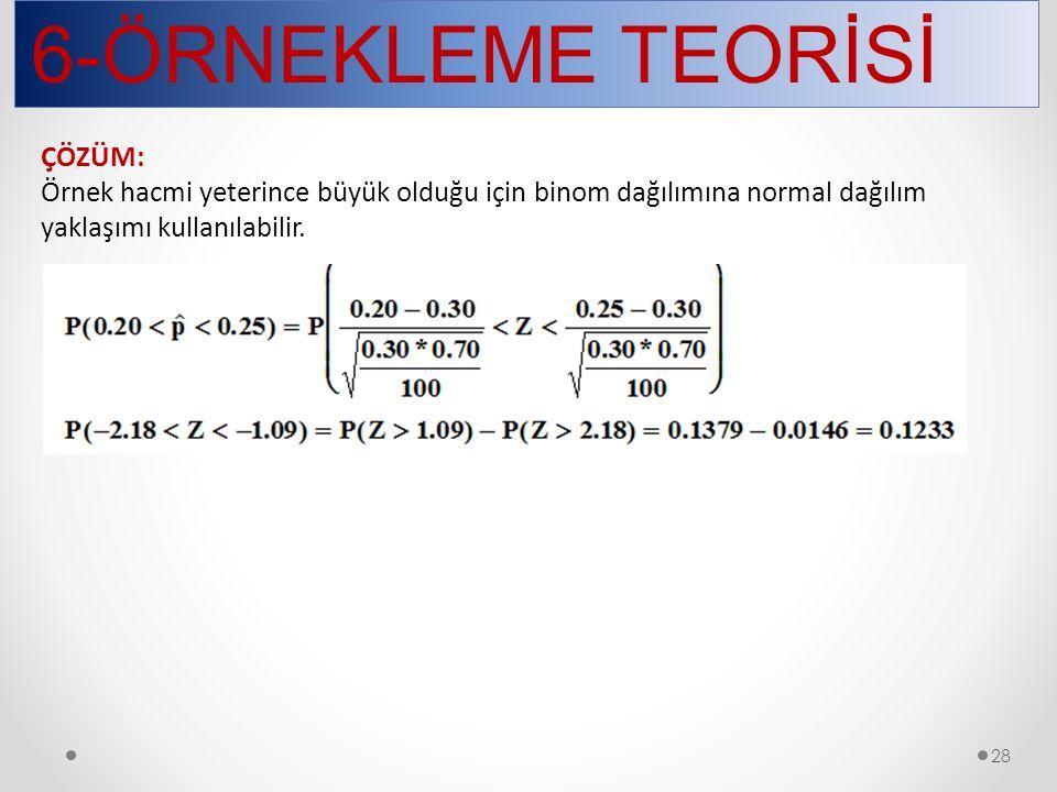 6-ÖRNEKLEME TEORİSİ 28 ÇÖZÜM: Örnek hacmi yeterince büyük olduğu için binom dağılımına normal dağılım yaklaşımı kullanılabilir.