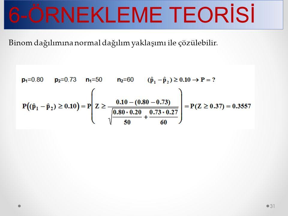 6-ÖRNEKLEME TEORİSİ 31 Binom dağılımına normal dağılım yaklaşımı ile çözülebilir.