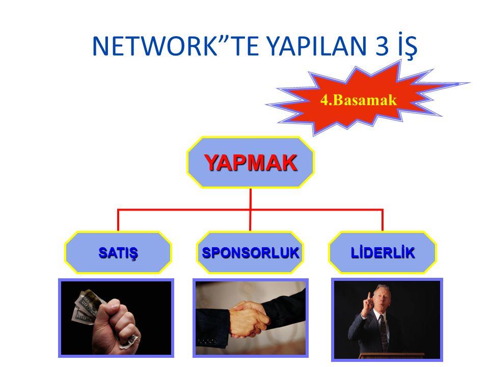 """NETWORK""""TE YAPILAN 3 İŞ YAPMAK LİDERLİKSPONSORLUKSATIŞ 4.Basamak"""