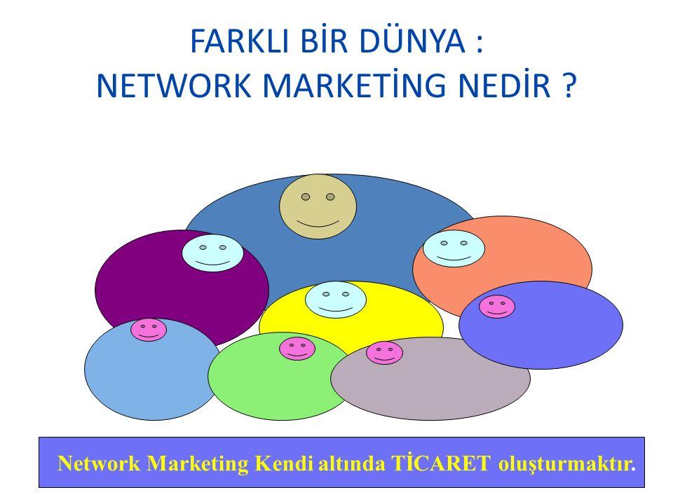 FARKLI BİR DÜNYA : NETWORK MARKETİNG NEDİR ? Network Marketing Kendi altında TİCARET oluşturmaktır.