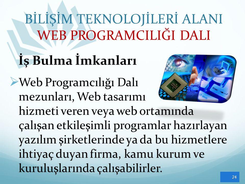 BİLİŞİM TEKNOLOJİLERİ ALANI WEB PROGRAMCILIĞI DALI İş Bulma İmkanları  Web Programcılığı Dalı mezunları, Web tasarımı hizmeti veren veya web ortamınd