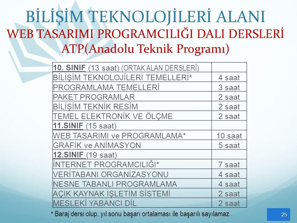 BİLİŞİM TEKNOLOJİLERİ ALANI WEB TASARIMI PROGRAMCILIĞI DALI DERSLERİ ATP(Anadolu Teknik Programı) 25 10. SINIF (13 saat) (ORTAK ALAN DERSLERİ) BİLİŞİM