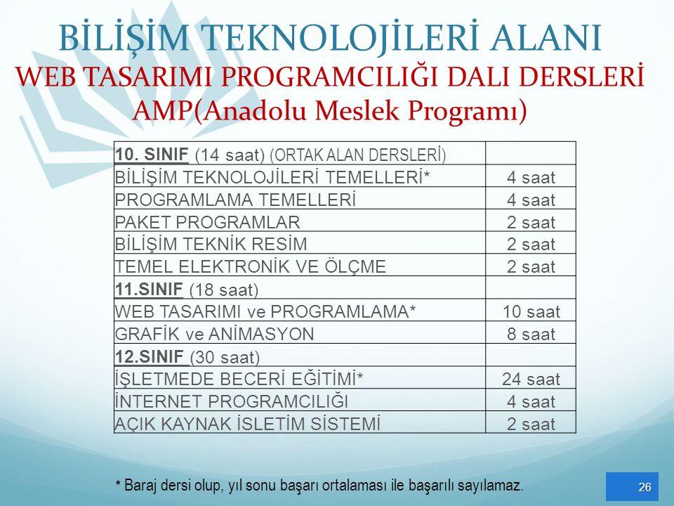 BİLİŞİM TEKNOLOJİLERİ ALANI WEB TASARIMI PROGRAMCILIĞI DALI DERSLERİ AMP(Anadolu Meslek Programı) 26 10. SINIF (14 saat) (ORTAK ALAN DERSLERİ) BİLİŞİM