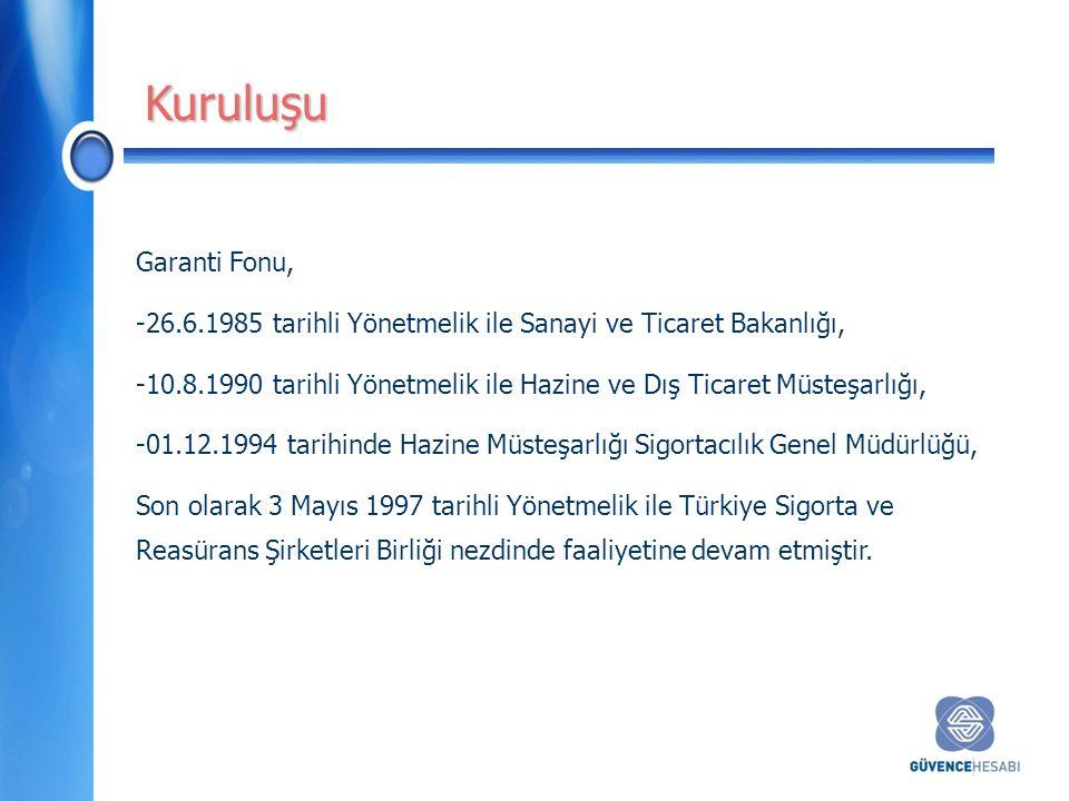 Garanti Fonu, -26.6.1985 tarihli Yönetmelik ile Sanayi ve Ticaret Bakanlığı, -10.8.1990 tarihli Yönetmelik ile Hazine ve Dış Ticaret Müsteşarlığı, -01.12.1994 tarihinde Hazine Müsteşarlığı Sigortacılık Genel Müdürlüğü, Son olarak 3 Mayıs 1997 tarihli Yönetmelik ile Türkiye Sigorta ve Reasürans Şirketleri Birliği nezdinde faaliyetine devam etmiştir.